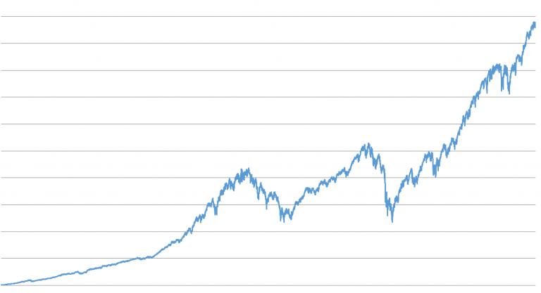 Große Vermögen mit ETFs